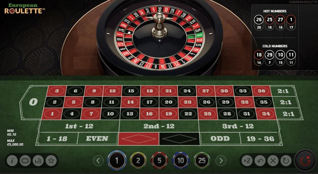 Roulette spielen einsatz