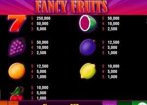 Fancy Fruits Symbole