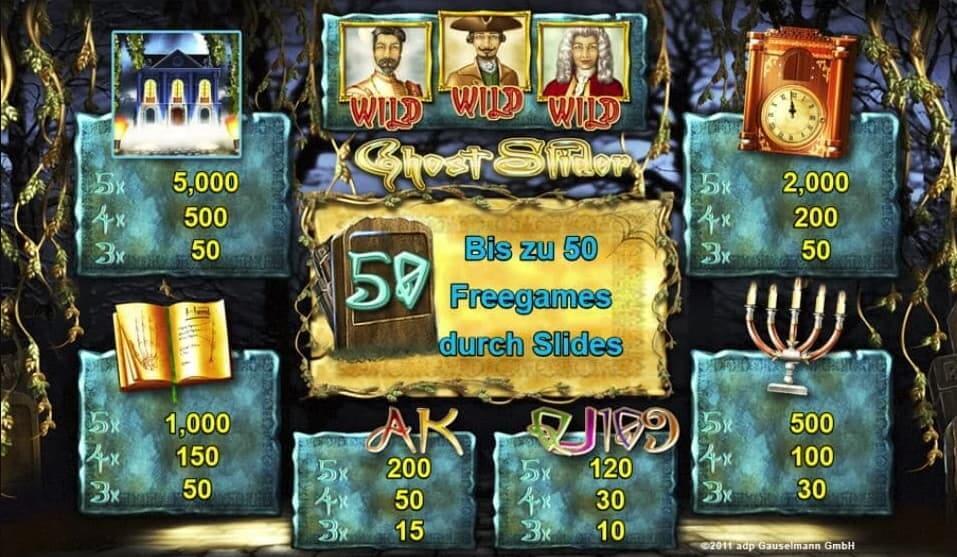 Ghost Slider Slot simbole