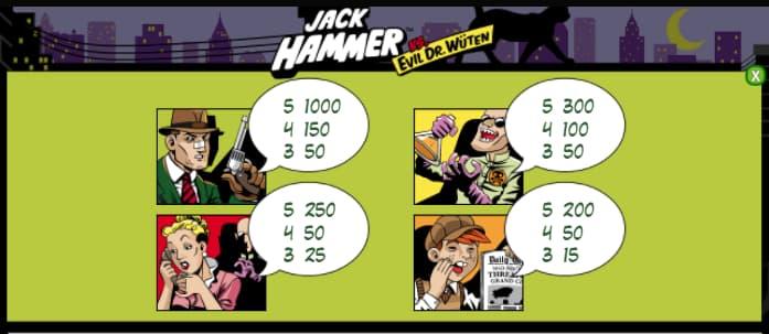 Jack Hammer Simbole
