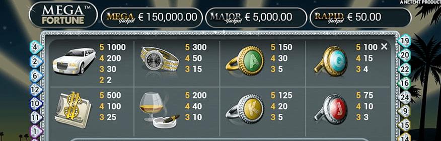 Mega Fortune Slot Symbole