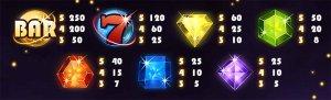 Starburst Gewinnsymbole